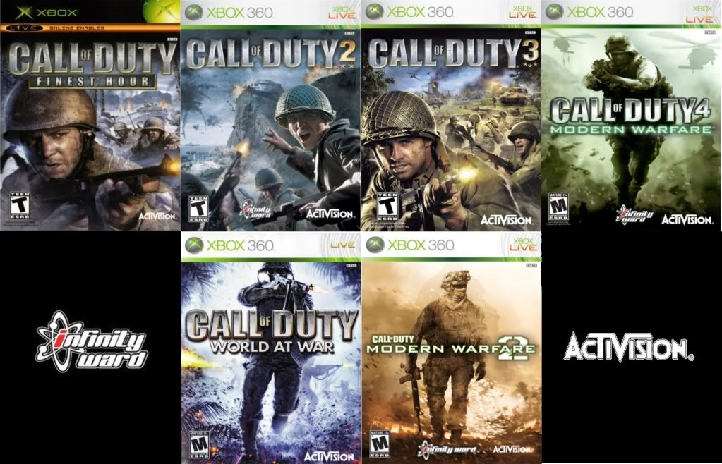 First Call Of Duty I Played Was On Pc In A Clan Called Zombie Militia Aka Zm Call Of Duty Modern Warfare Warfare