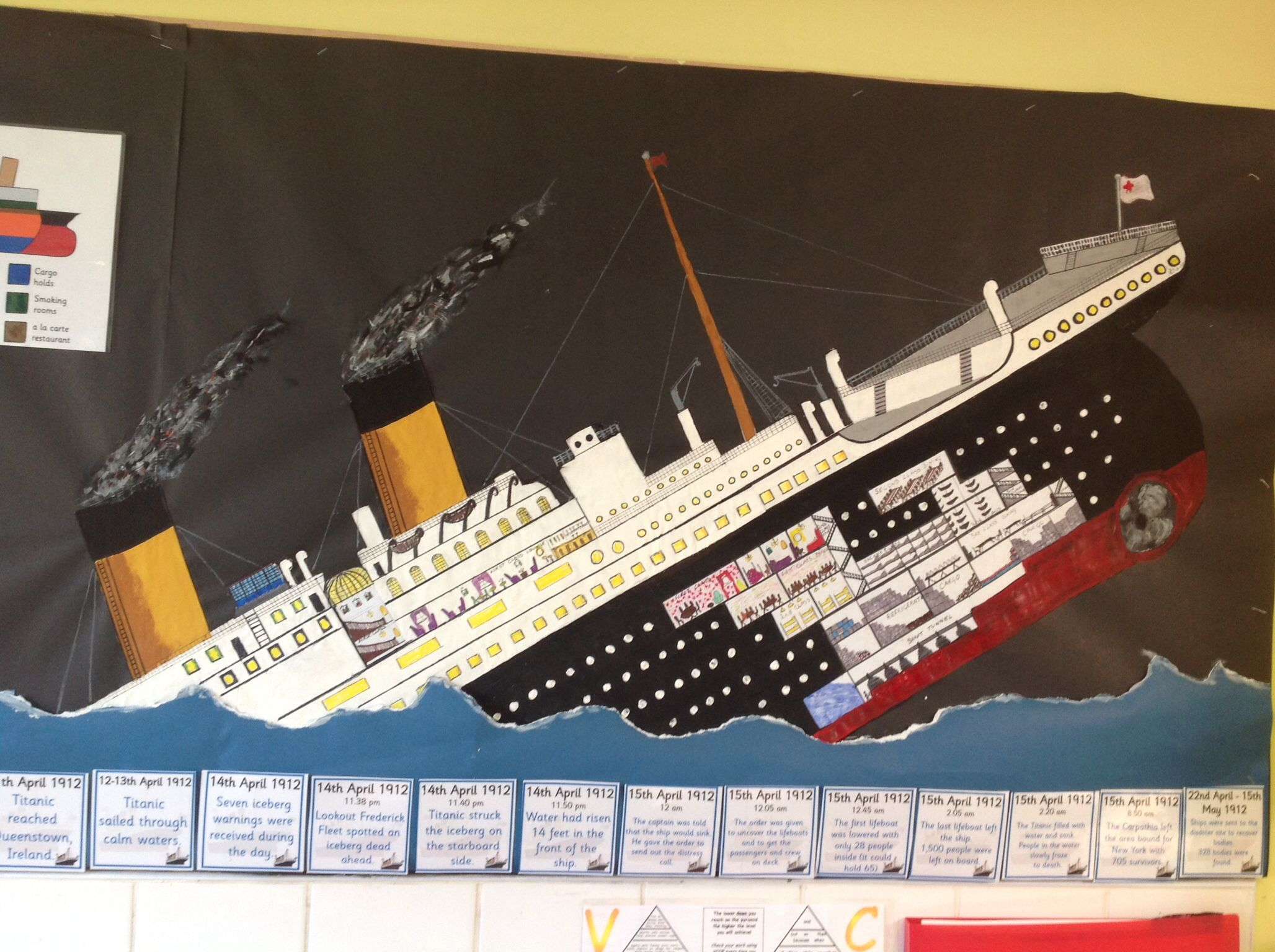 "titanic unsinkable ship essay Titanic informative speech outline essay  it was about a so called ""unsinkable"" ship named the titan  the titanic was believed to be the safest ship to."