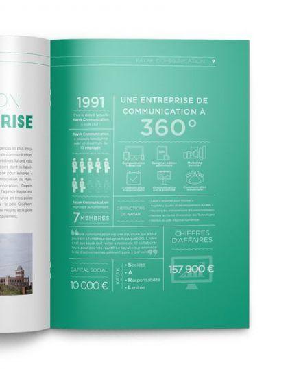 Best Design Print Portfolio Annual Reports 18 Ideas #annualreports