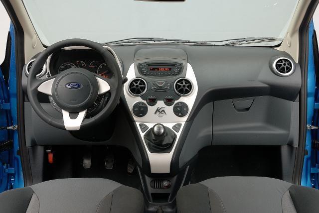 Znalezione Obrazy Dla Zapytania Ford Ka Edge 2015 Interior Voiture