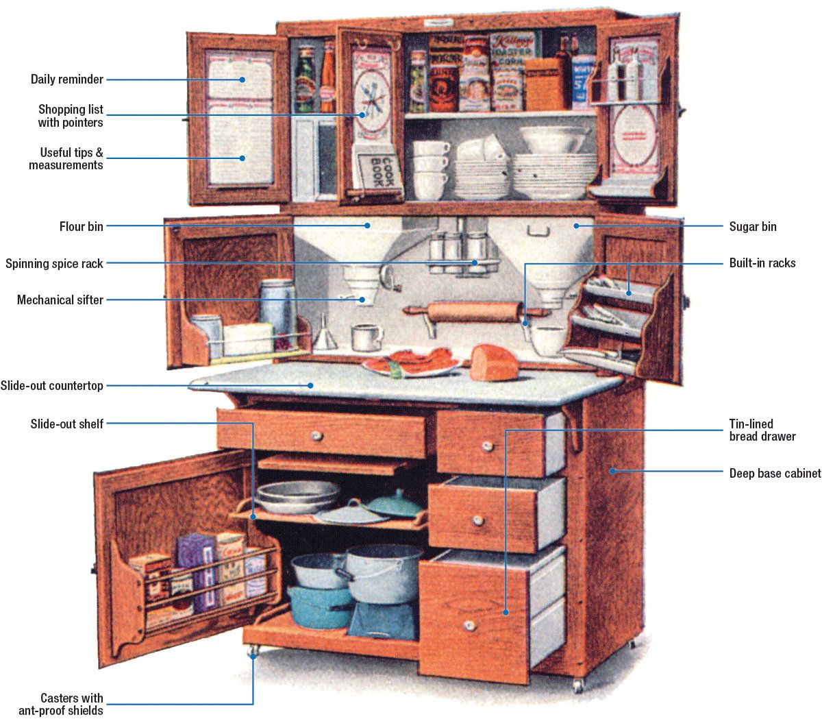 Famous Furniture The Hoosier Cabinet In 2020 Hoosier Cabinet Hoosier Cabinets Antique Hoosier Cabinet