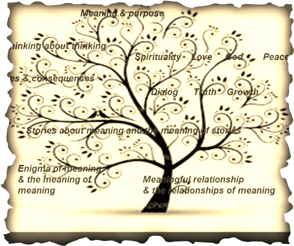 Explore Tree Of Life Meaning The And More