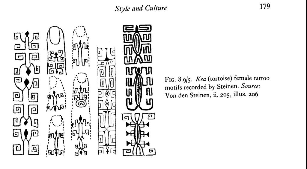 Polynesian Symbols Buscar Con Google Tattoos Symboles