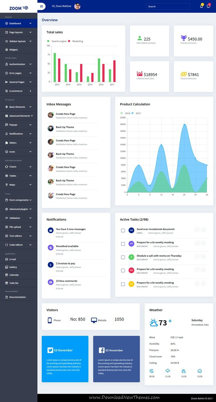 Zoom - Bootstrap 4 Admin Template + Angular 4 | Dashboard template
