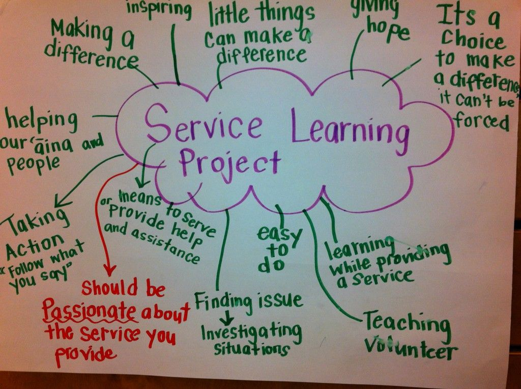 Service Learning Projects 2012 (Working Progress