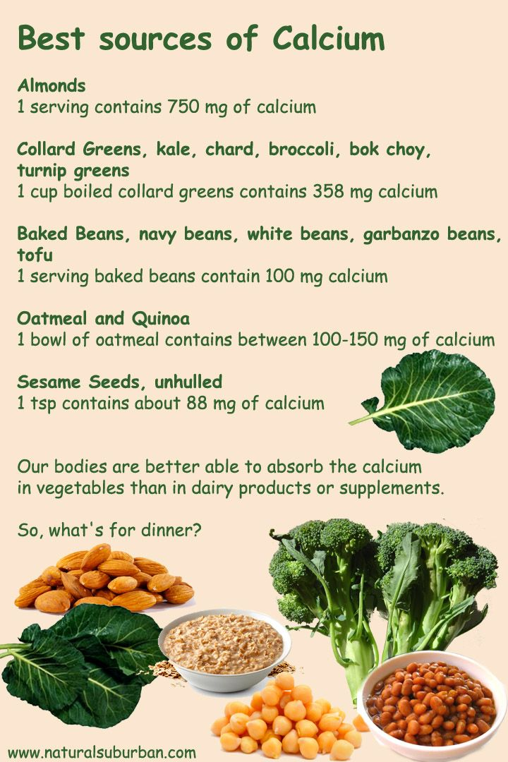 Important to know about calcium with Alex being lactose ...