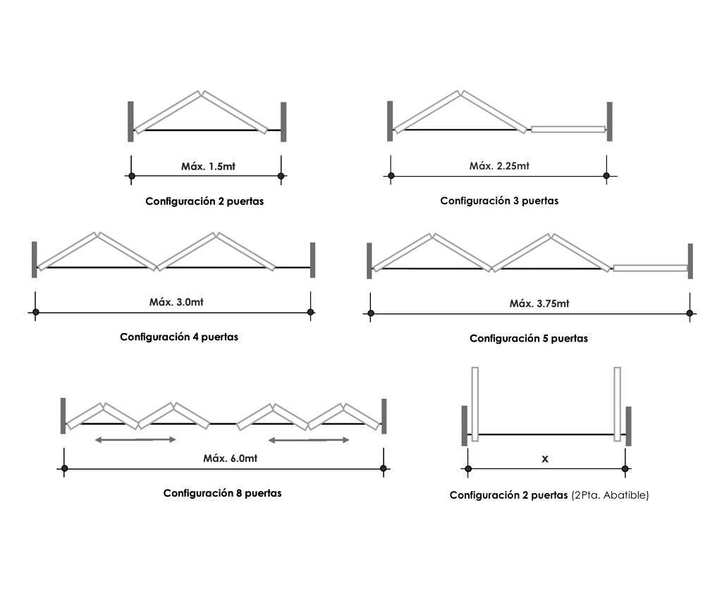Materiales especificaci n de divisiones interiores puerta for Simbologia de puertas en planos arquitectonicos