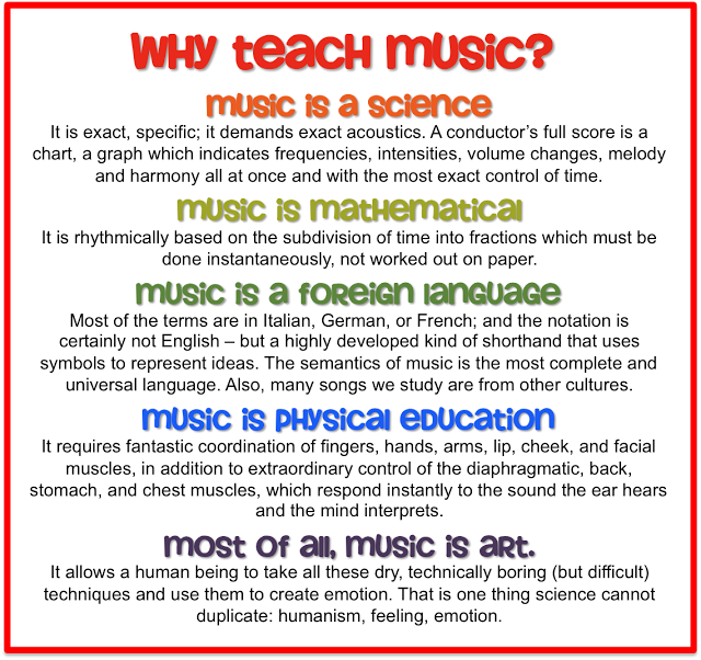 Image result for music is science, math