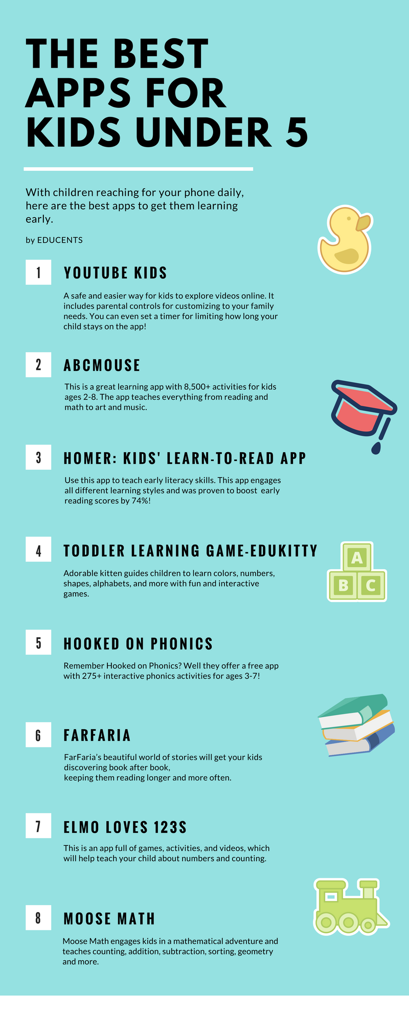 The Best Apps For Kids Under 5 Years Old Educents Blog Parentingappskids Kids App Activities For 5 Year Olds Parenting Apps