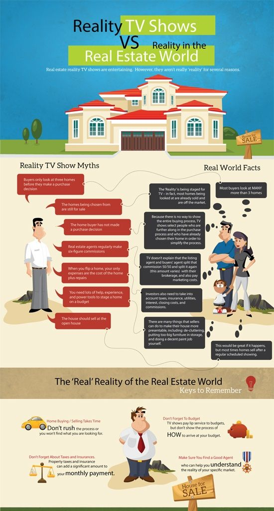 Reality TV Show vs Real Estate World