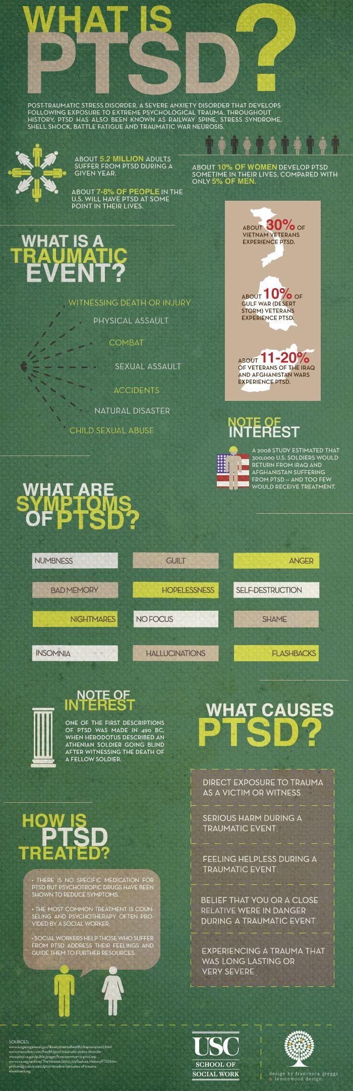 PTSD Awareness Infographic pinned via USC School of Social Work - msw.usc.edu