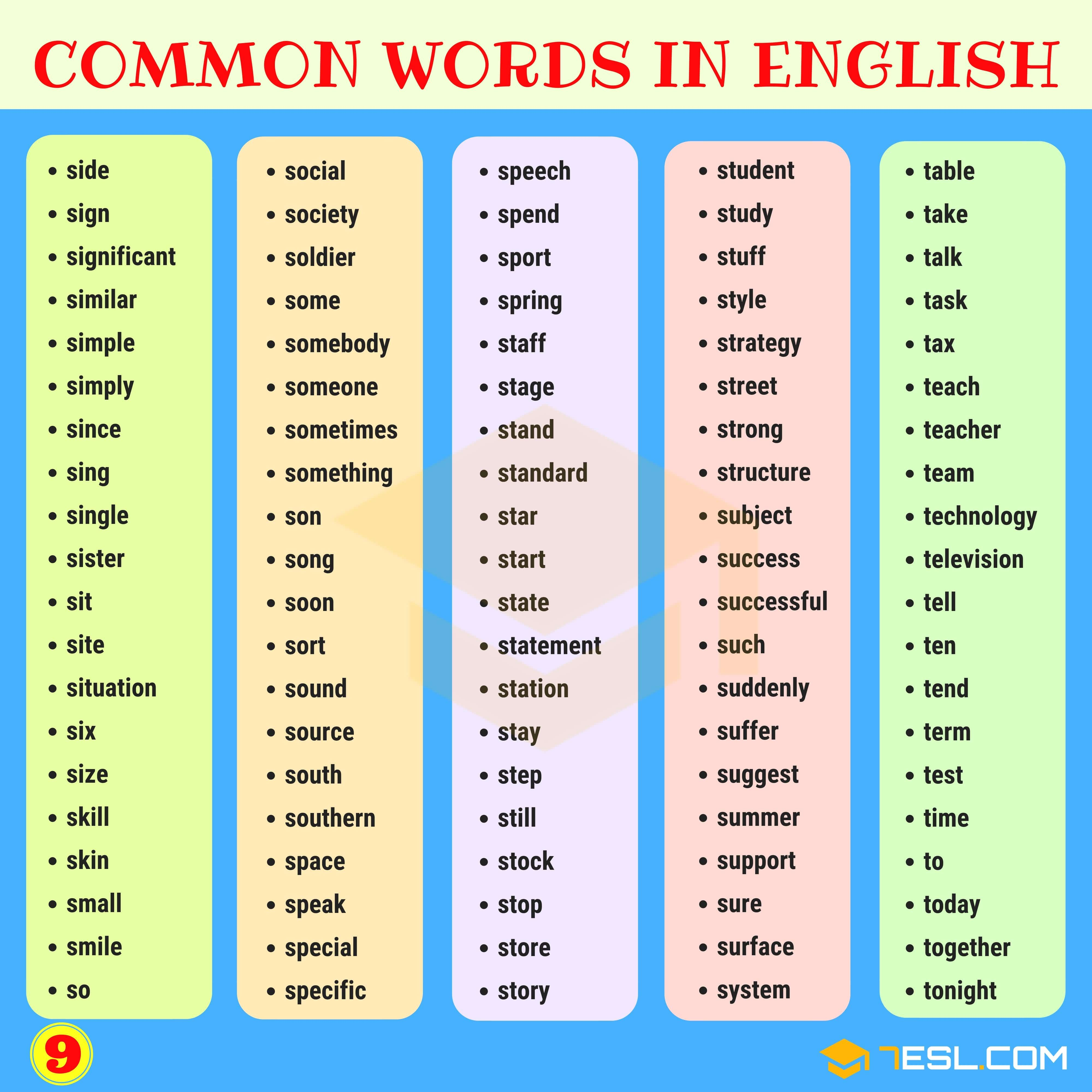 Most Common Words In English From A Z