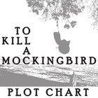 TO KILL A MOCKINGBIRD Plot Chart Organizer Diagram Arc