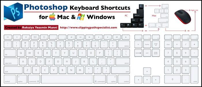 photoshop keyboard shortcuts mac windows
