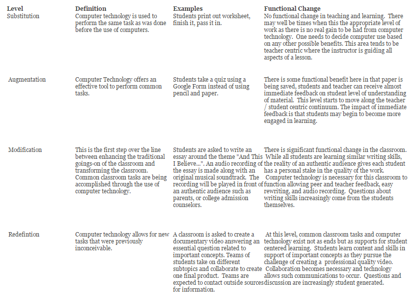 EDUCATION Career path quiz, Teaching practices
