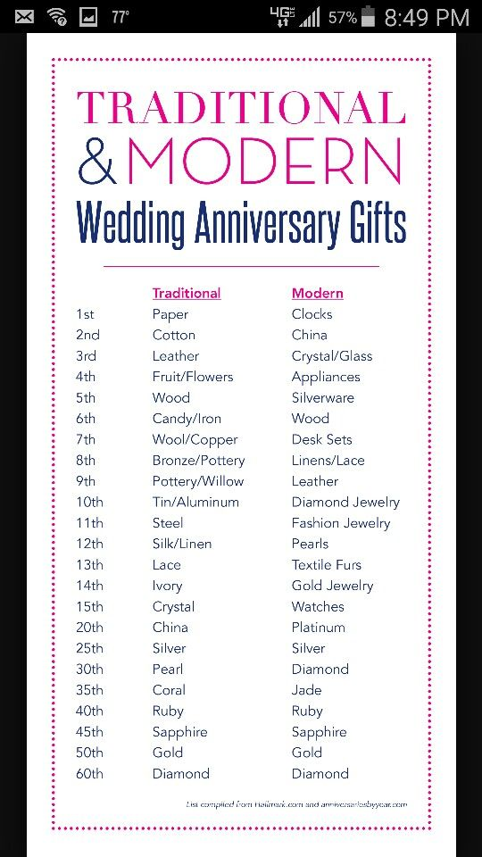 Annuversarys Marriage Anniversary Third Anniversary Gifts Wedding Anniversary Gifts