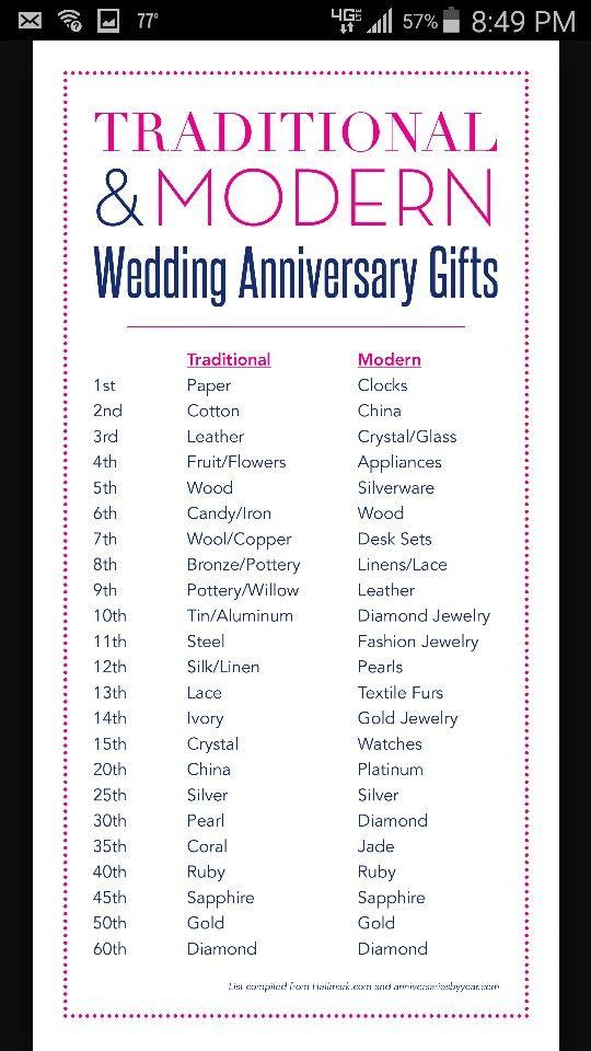 Annuversarys Third Anniversary Gifts Marriage Anniversary 7th