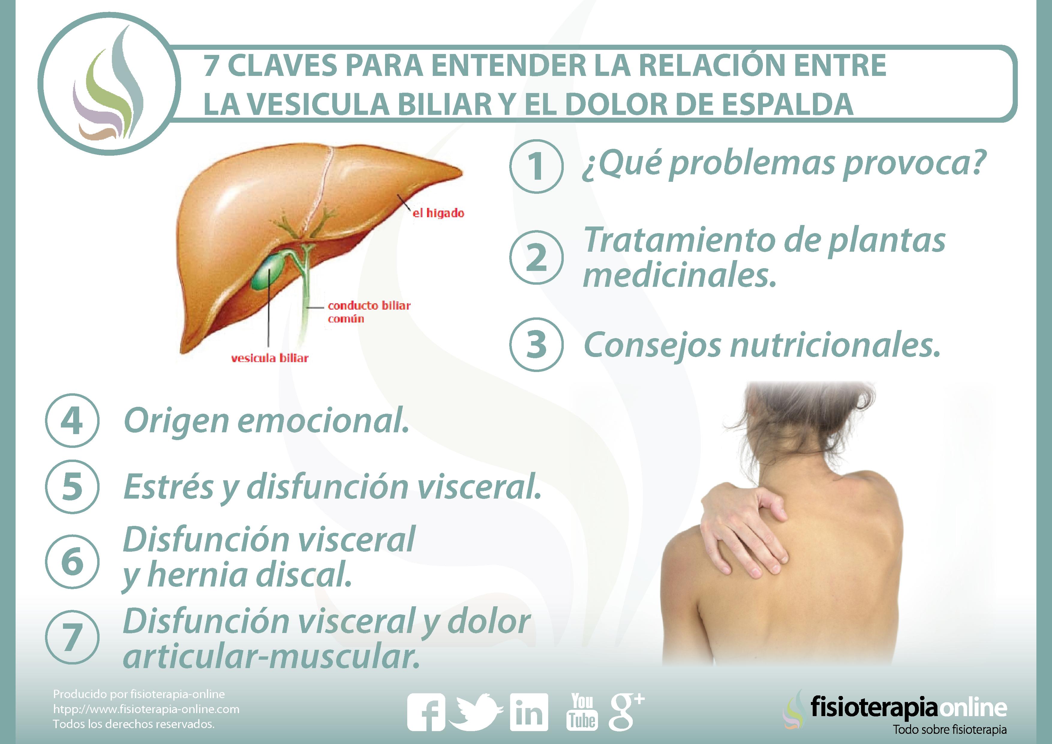 la prostata produce dolor de espalda