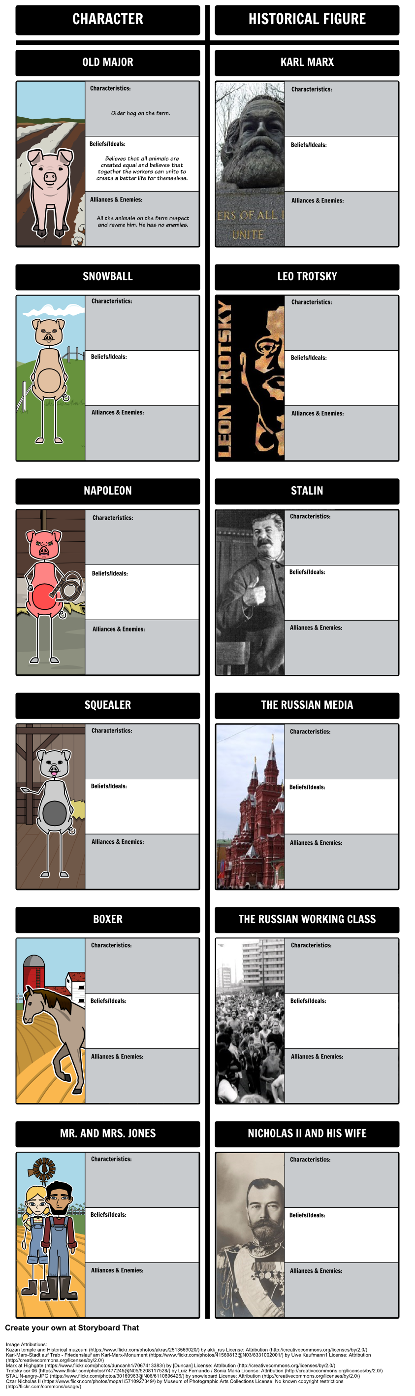 Animal Farm Allegory Comparison Chart