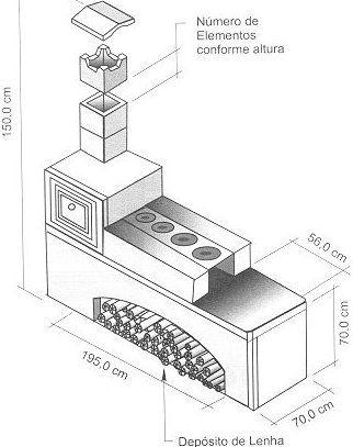 fogão-a-lenha-confirajpg (322×407) Construcción Pinterest