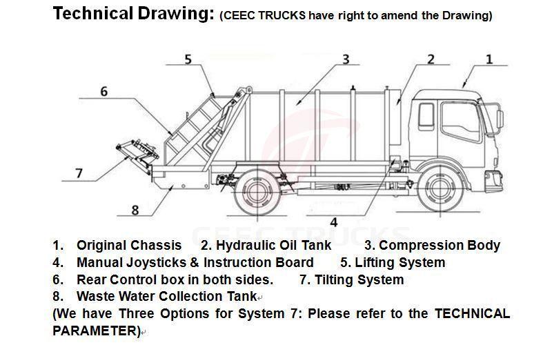 Isuzu Trucks 5tons Npr Waste Collection Vehicle 5tons Npr Waste Collection Vehicle Manufacturers Online Store Compactor Garbage Truck Garbage