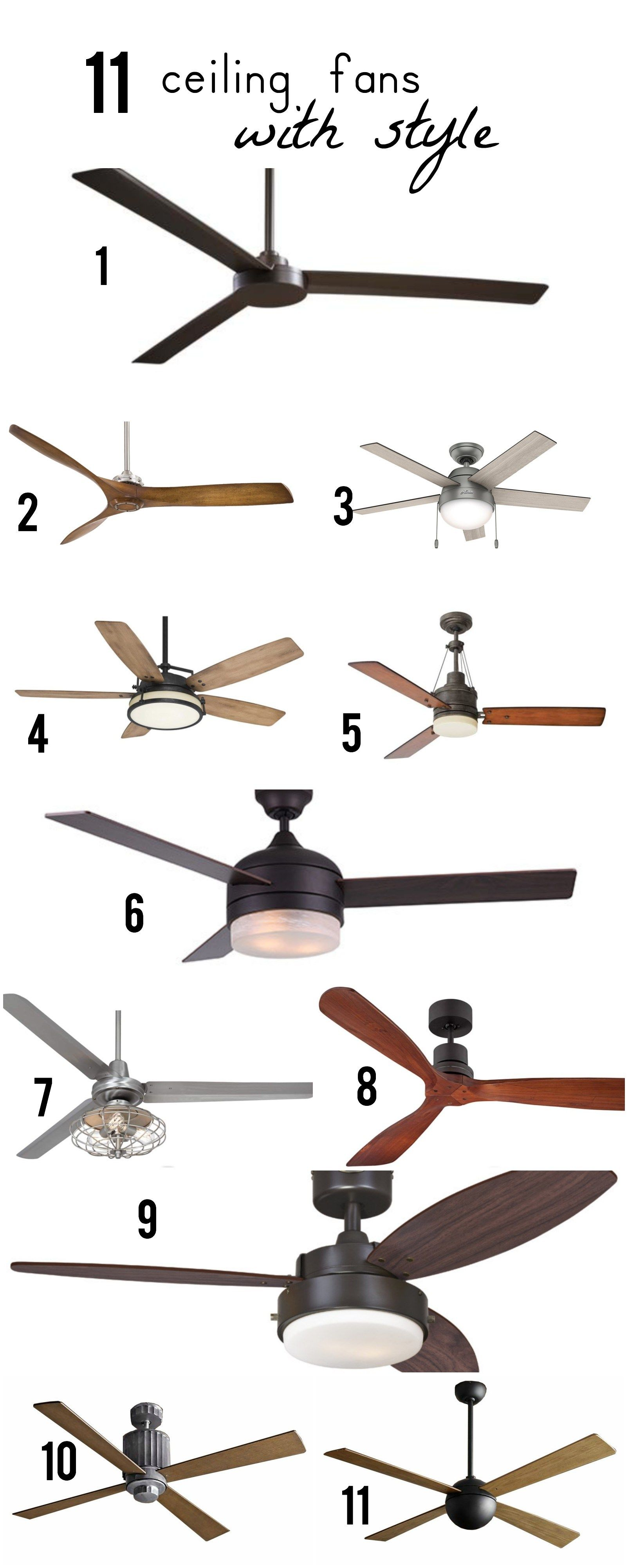 Stylish ceiling fans for any room of your home with a modern