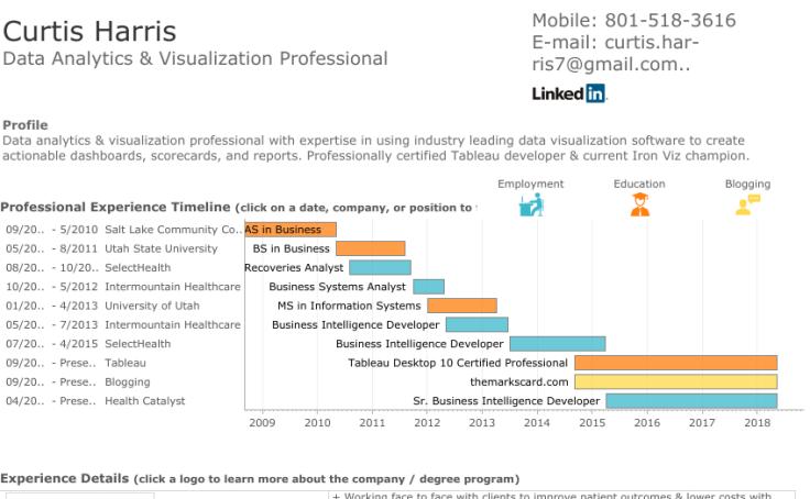 Tableau Resume Sample in 2020 Data visualization
