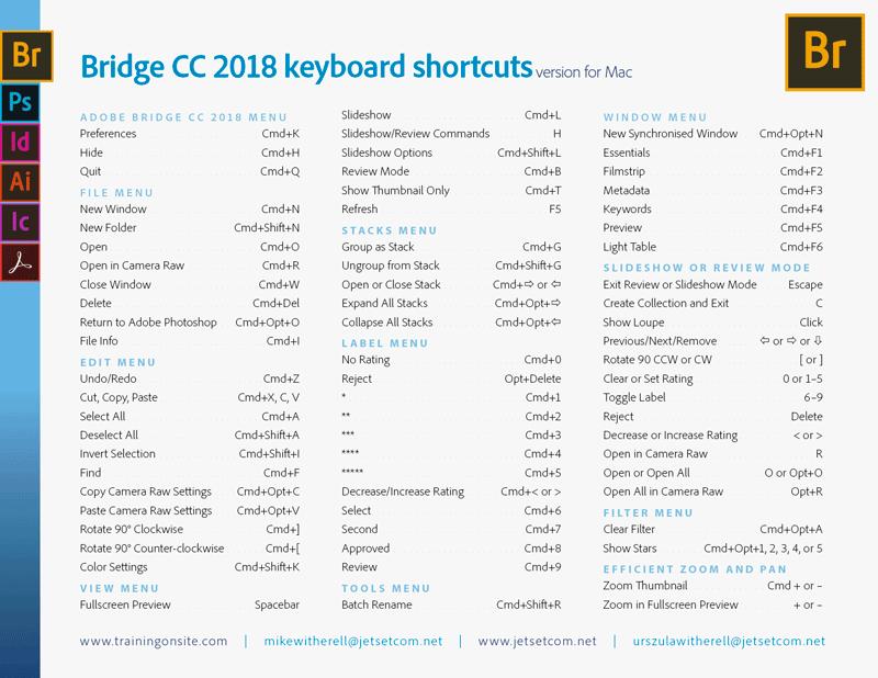 Photoshop CC 2018 tools modifier keys | photoshop | Photoshop