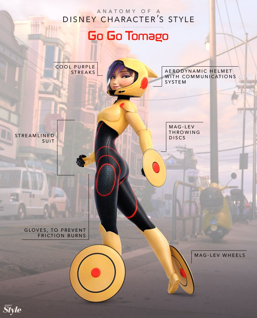 Anatomy of a Disney Character's Style Big Hero 6 Edition is part of Big hero 6 - We're looking at the super hero style of Big Hero 6's Honey Lemon and Go Go Tomago