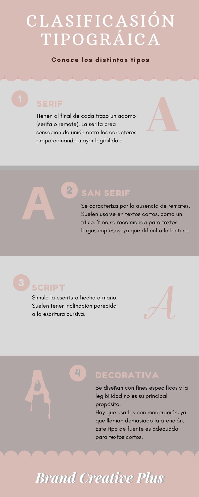 Brandcreativeplus Com Alfabeto De Tipografía Tipografia Serif Serif