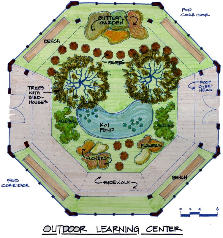 Backyard Crashers Sign Up: OMG, An Outdoor Classroom All Mapped Out! Wow!!! This