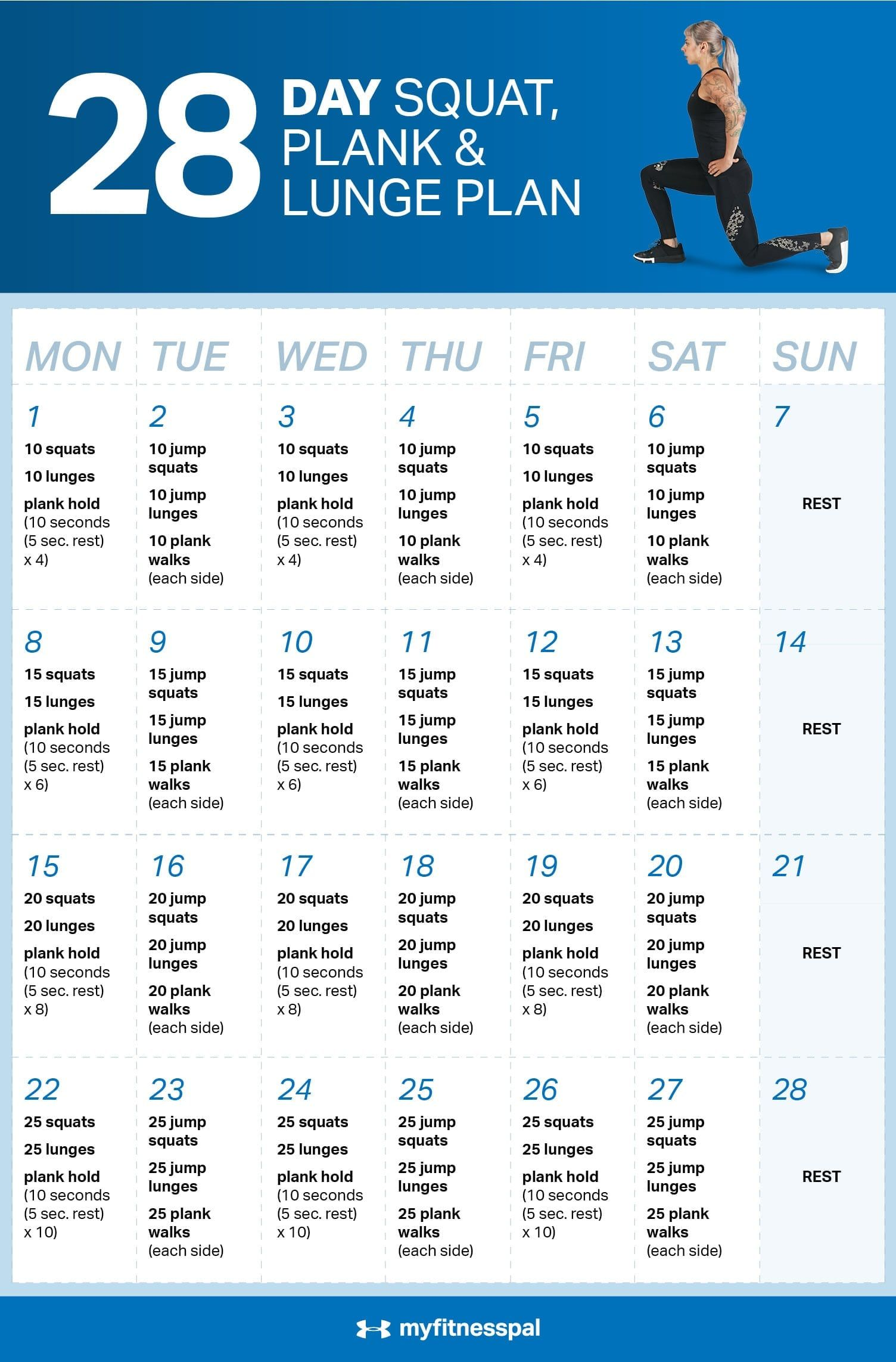 28-Day Squat, Plank & Lunge Plan