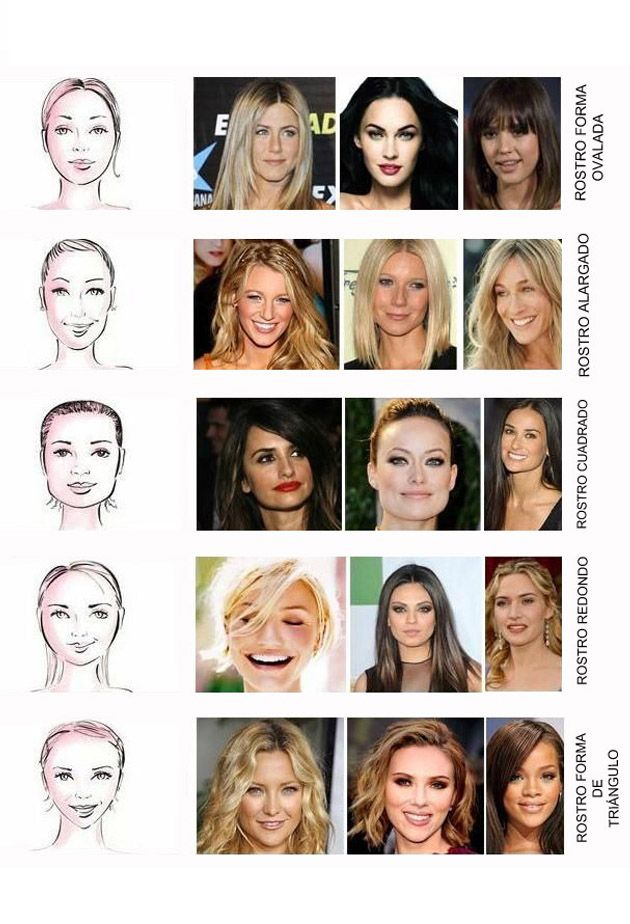 Como Maquillar Una Cara Alargada Y Delgada
