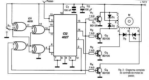 controle de motor de passo  mec002