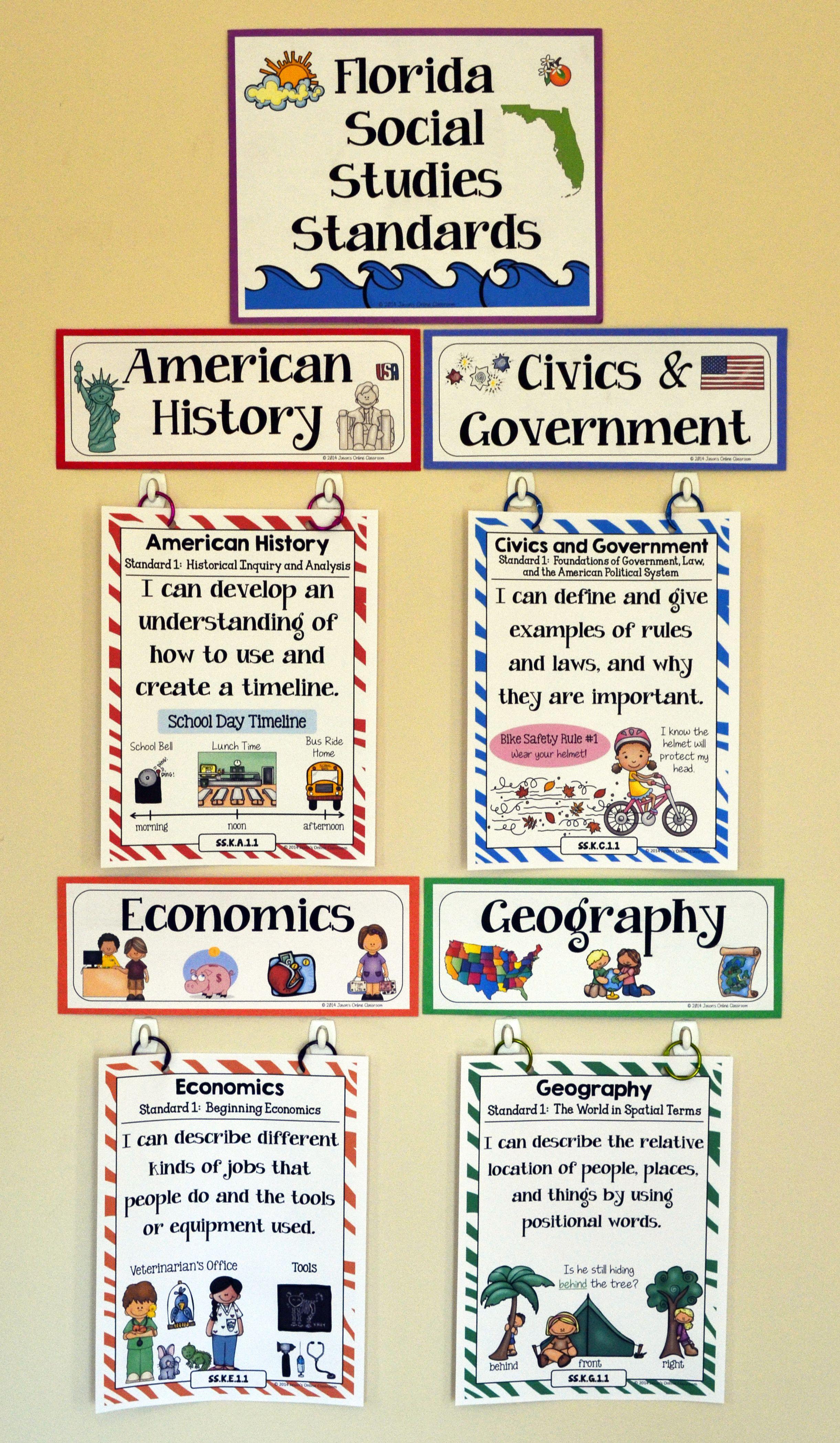 Florida Social Studies Standards - Kindergarten   Social studies [ 4194 x 2442 Pixel ]