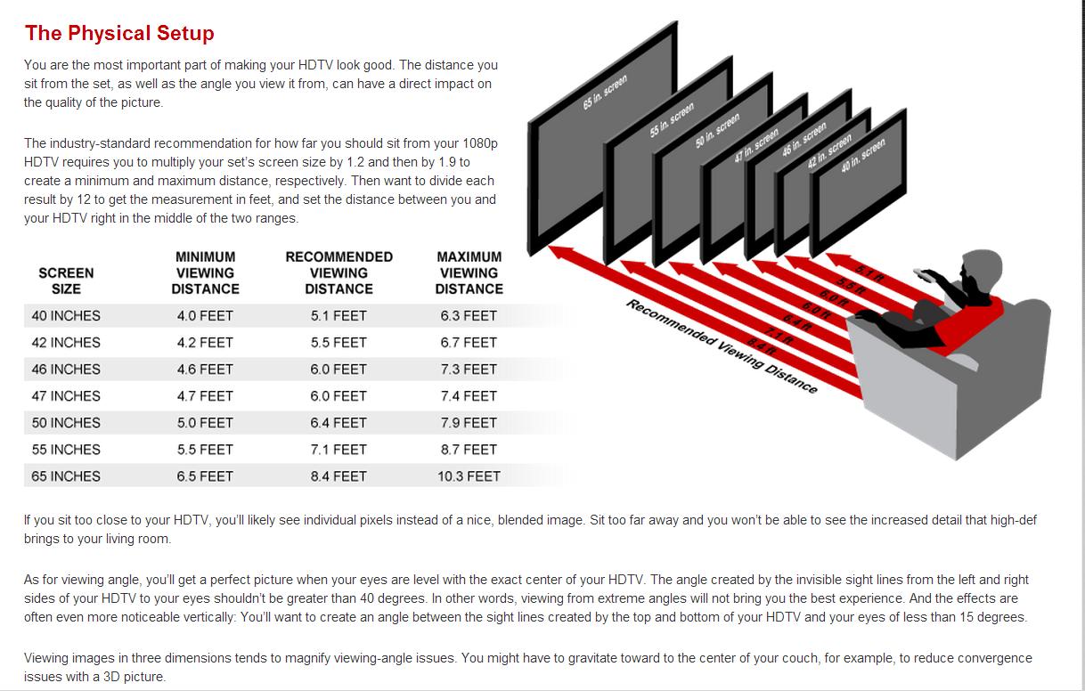 Tv Size Viewing Distance Chart Toshiba Min Recc Max Distance Tv Size Guide Tv Size Tv Distance