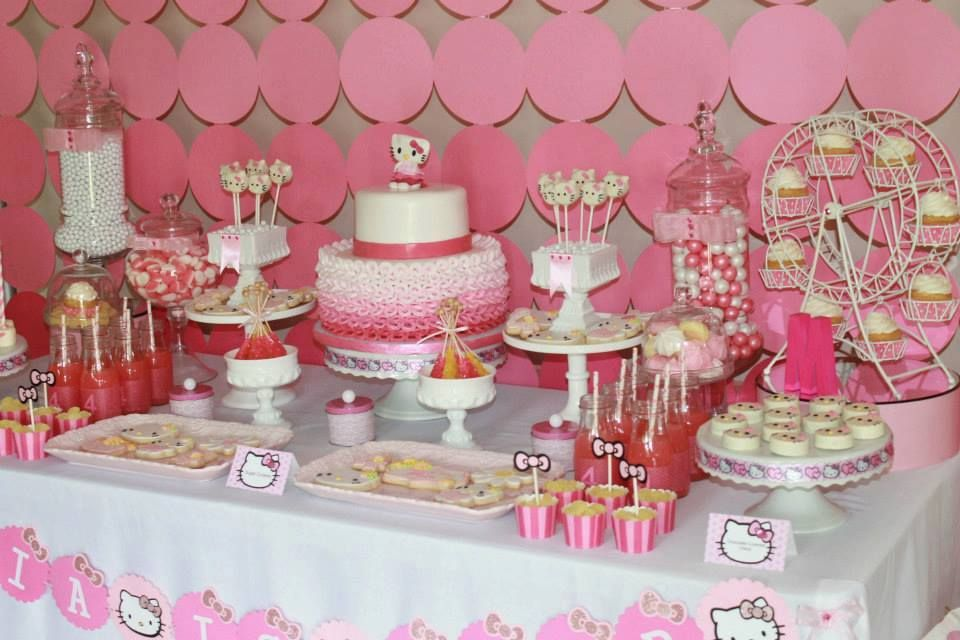 Hello Kitty 7th Birthday Party Featured Party Girly Party