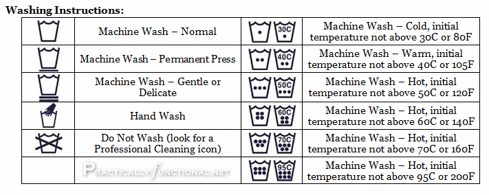 Laundry Icons And Their Meanings Printable Laundry Icons