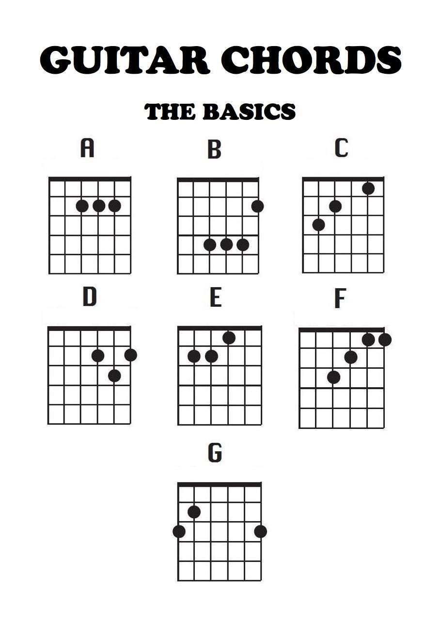 Guitar chords the basics everyone loves our little