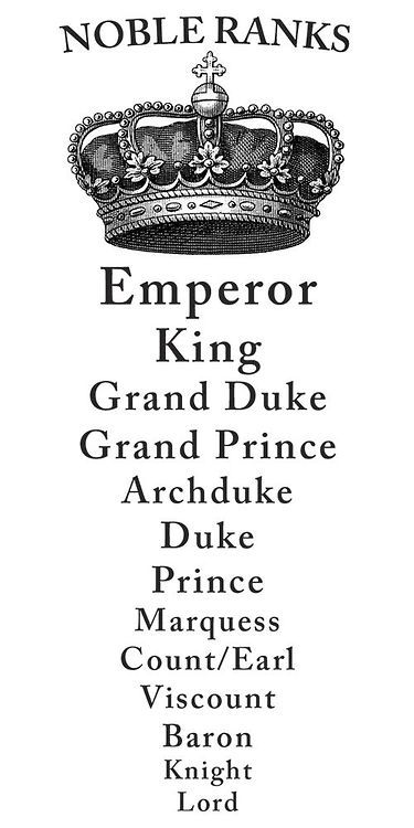 Guide to ranks of nobility - Male