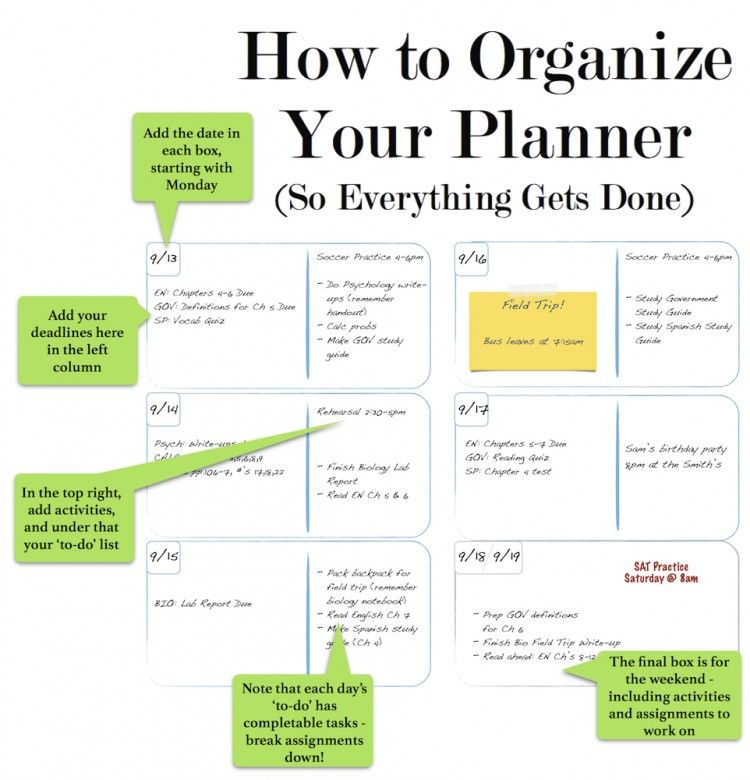 how to organize your planner to get things done time management