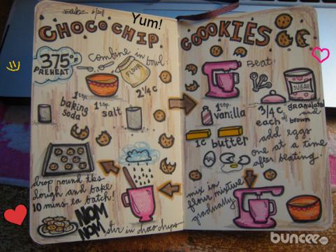 Yum! Creative Chocolate Chip Cookie Recipe buncee!