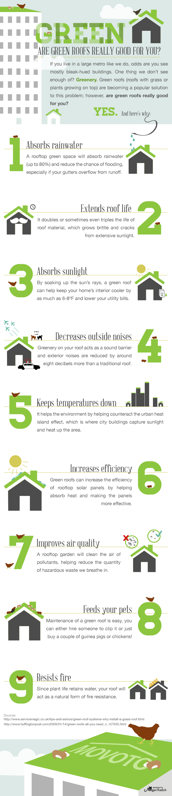 Are Green Roofs Really Good For You Infographic Green Roof