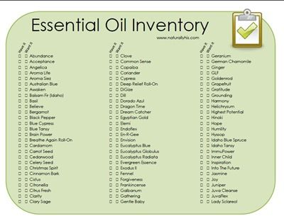 Different Types of Citrus Oils and Their Benefits Essentials - inventory list