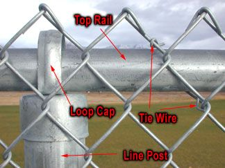 chain link fence parts. Chain Link Fence Parts Section Two