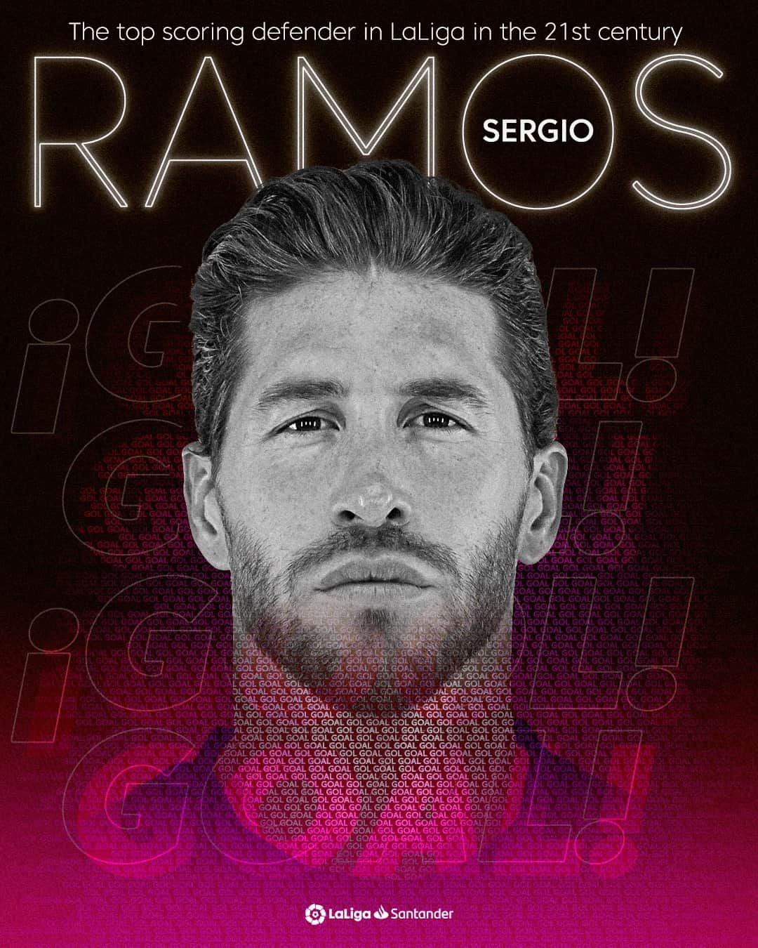 The Top Scoring Defender In Laliga In The 21th Century Sergio Ramos Make History Again Sergio Ramos Real Zaragoza Real Madrid Castilla