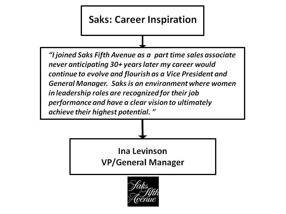Career #Inspiration from Ina Levinson, VP\/General Manager Saks - general manager job description