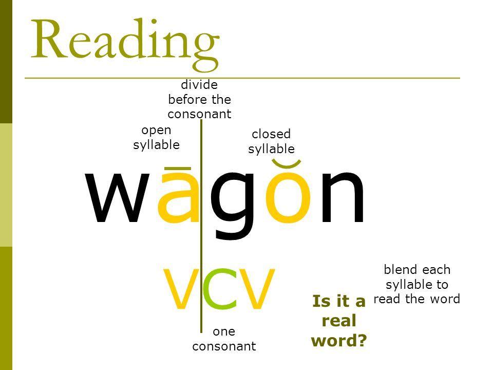 V Cv Pattern Divide Before The Consonant Resume Format Cv Pattern Consonant Cv Template