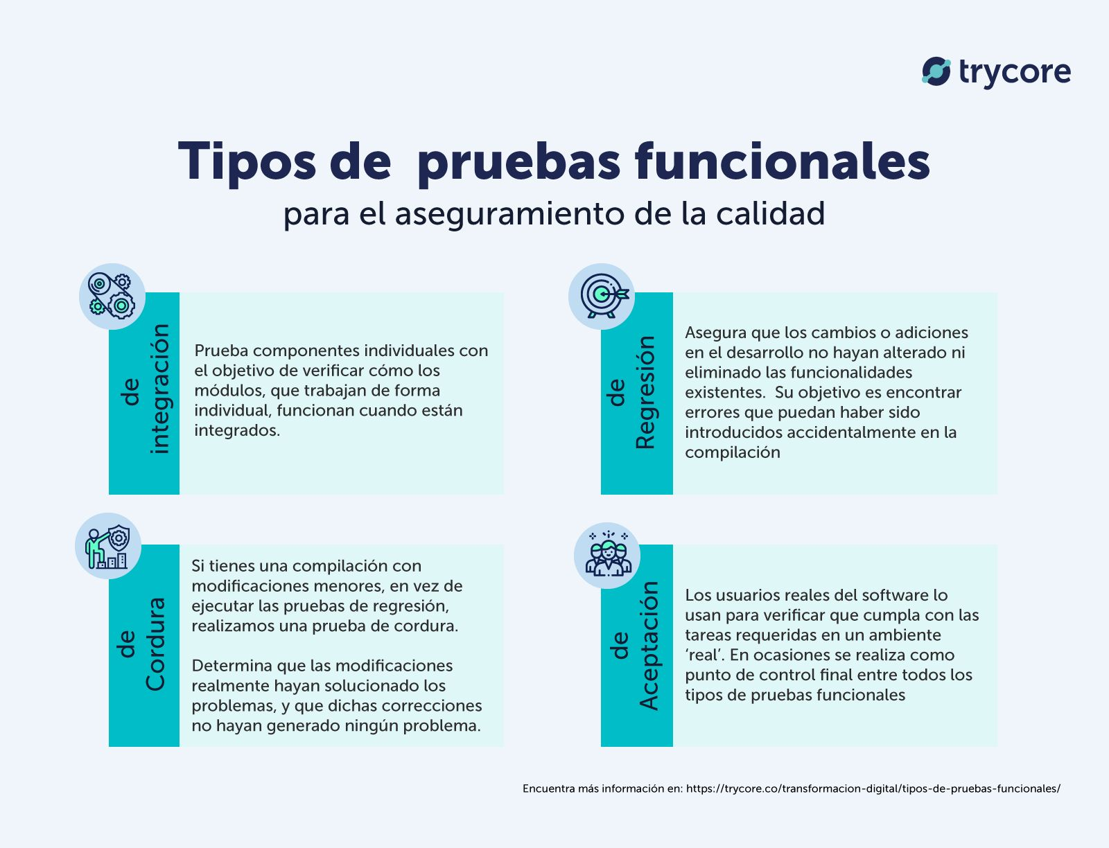 Tipos De Pruebas Funcionales 2 2 Para Asegurar La Calidad De Software Pruebas Funcionales Pruebas De Software Software