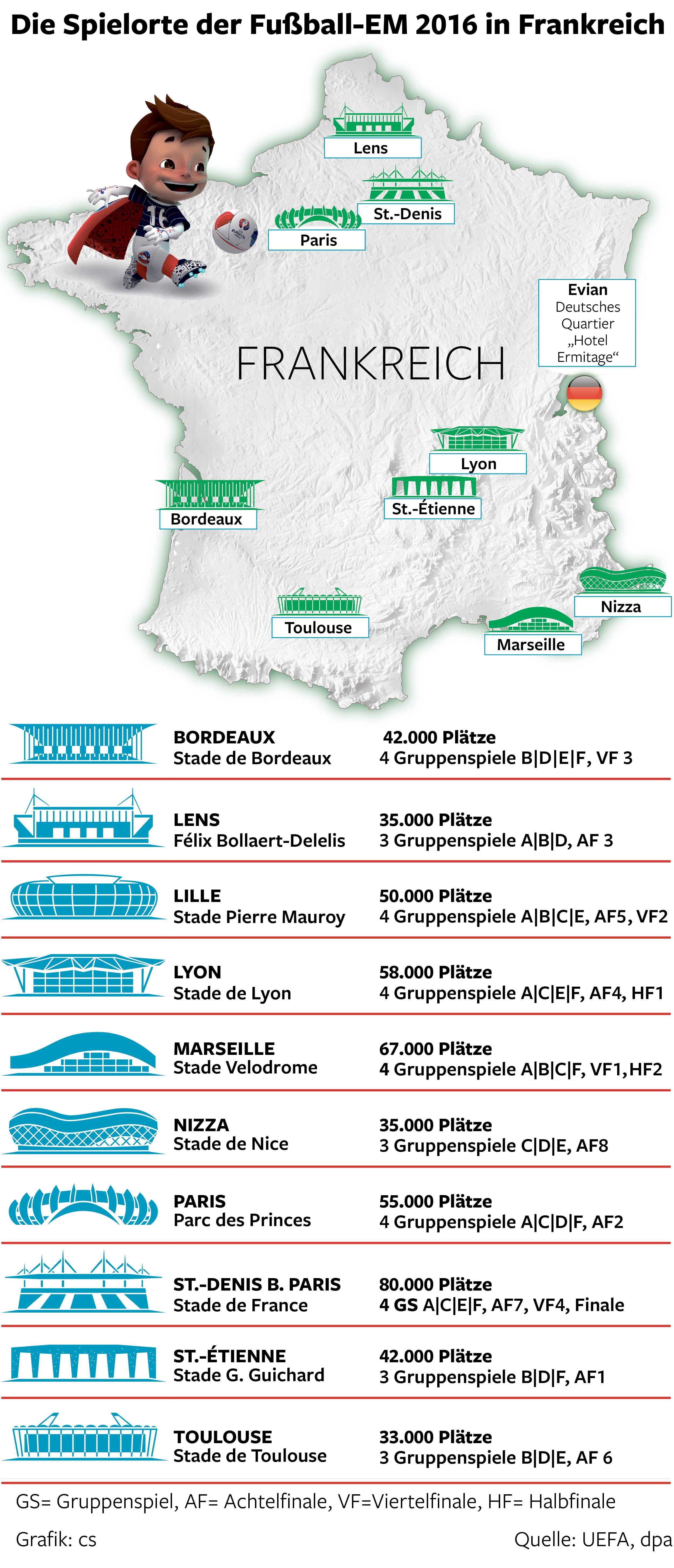 Die  Stadien und Spielorte der Fußball-Europameisterschaft in Frankreich (Euro 2016) im Überblick. Erschienen in der Berliner Morgenpost.